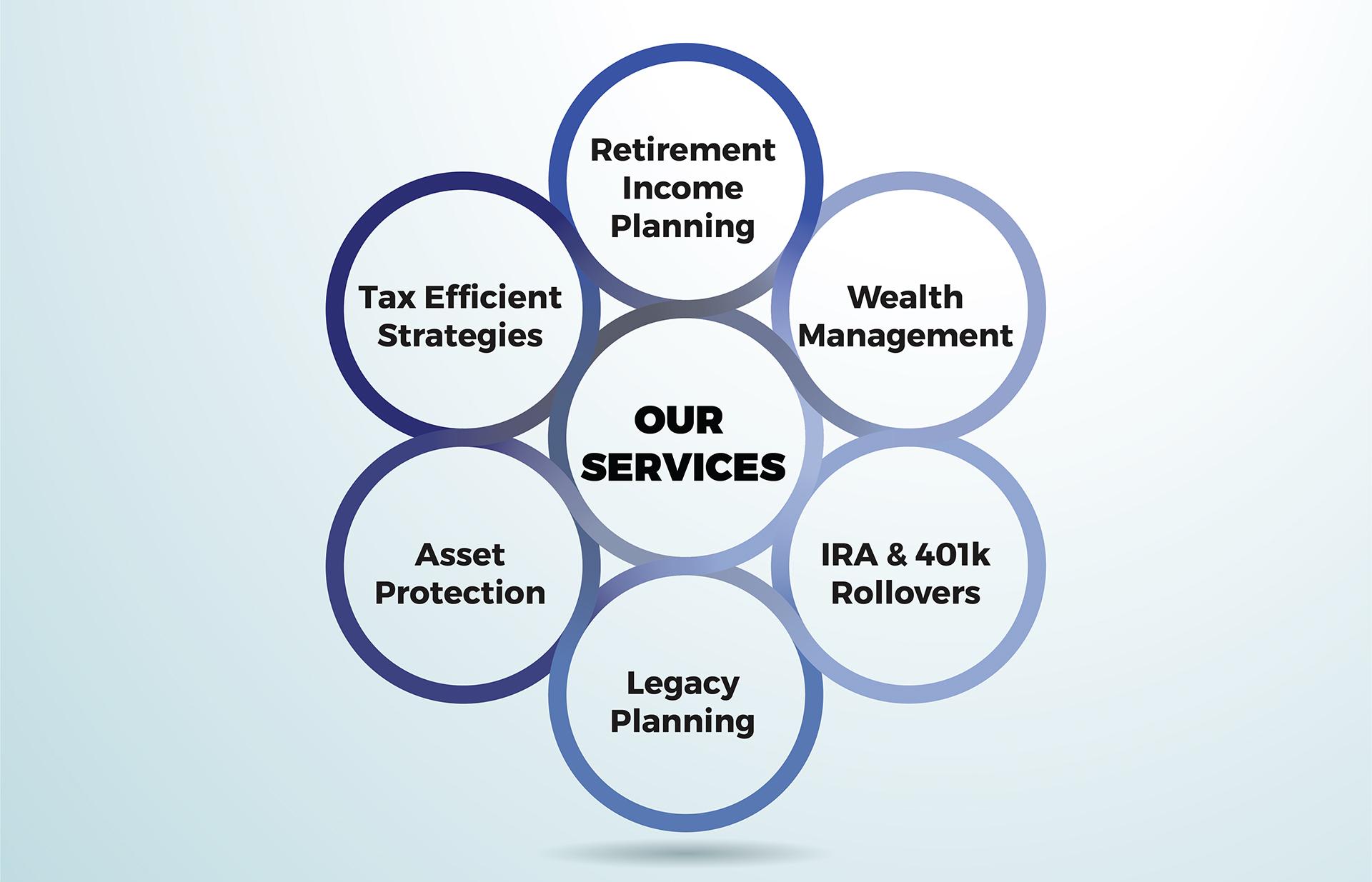 detroit wealth management services